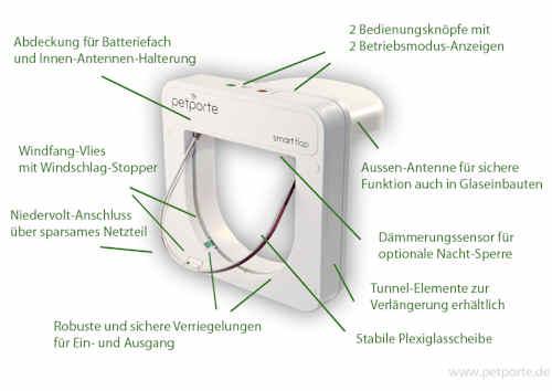 mikrochip katzenklappe heimtier versand. Black Bedroom Furniture Sets. Home Design Ideas